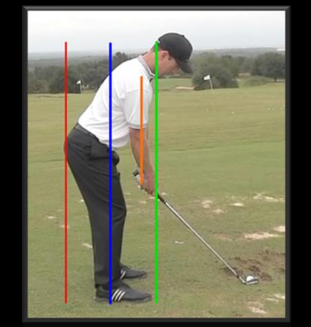 Online golf lessons   danford golf instruction.